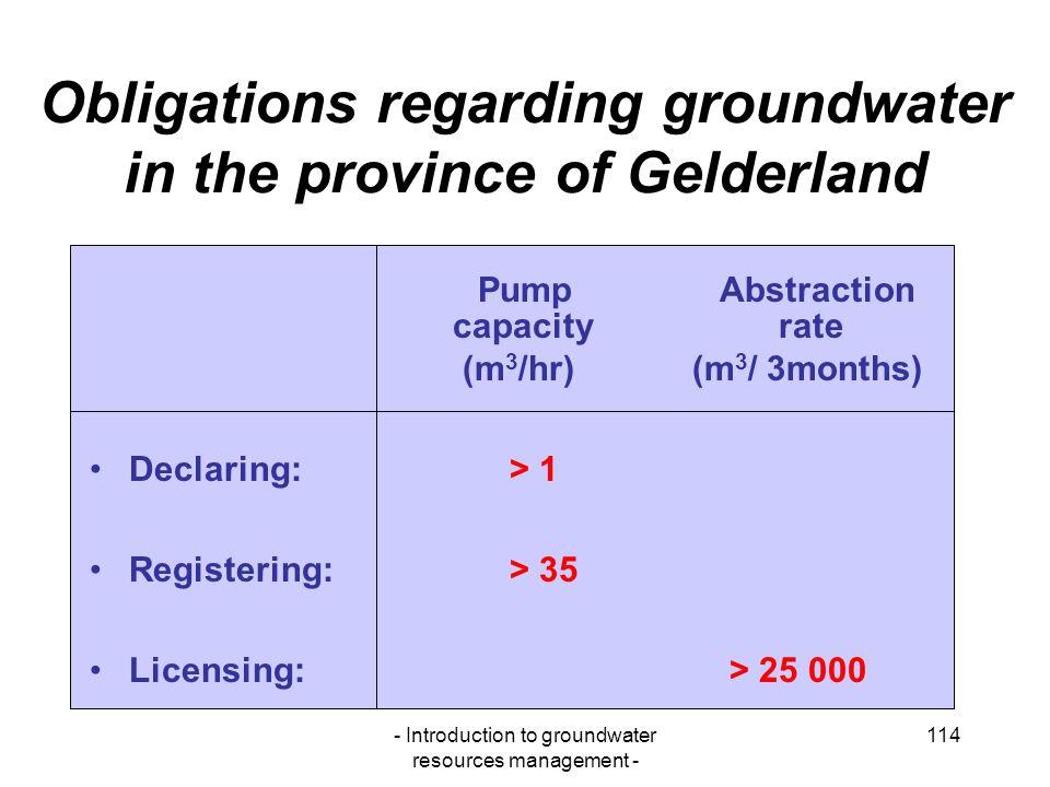 Obligations regarding groundwater in the province of Gelderland