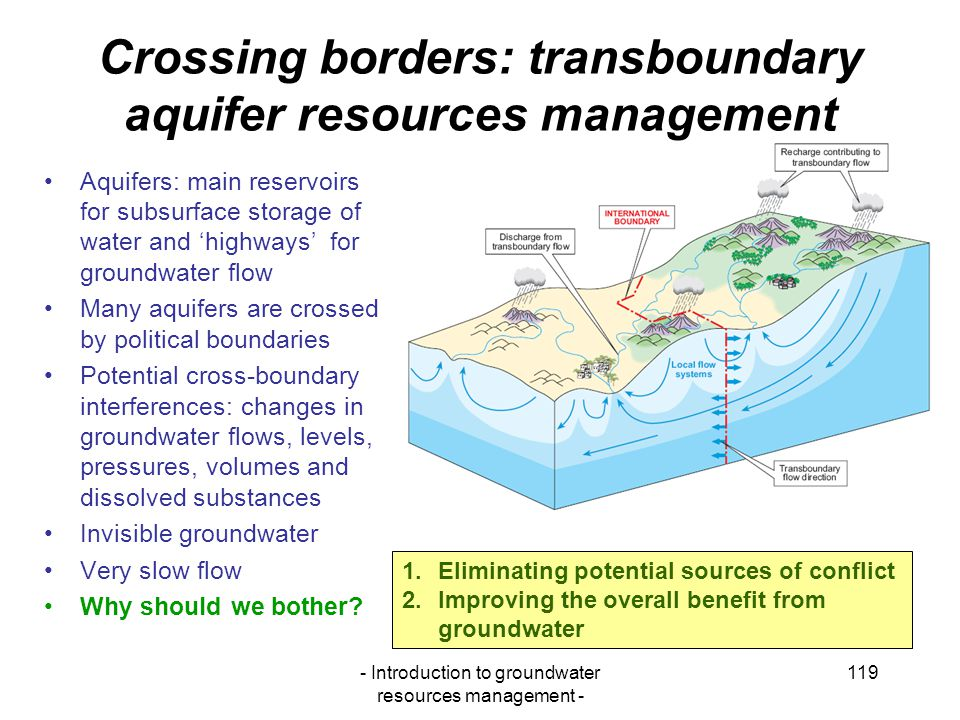 Crossing borders: transboundary aquifer resources management