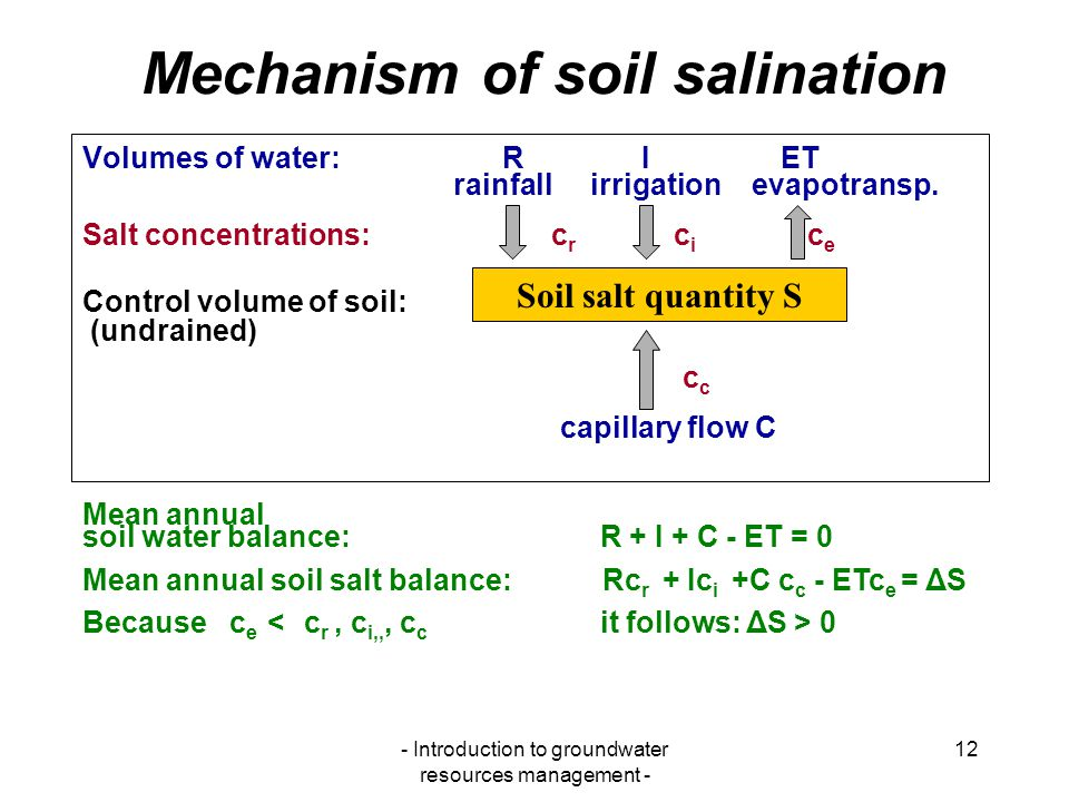 Introduction to groundwater resources management ppt for Meaning of soil resources