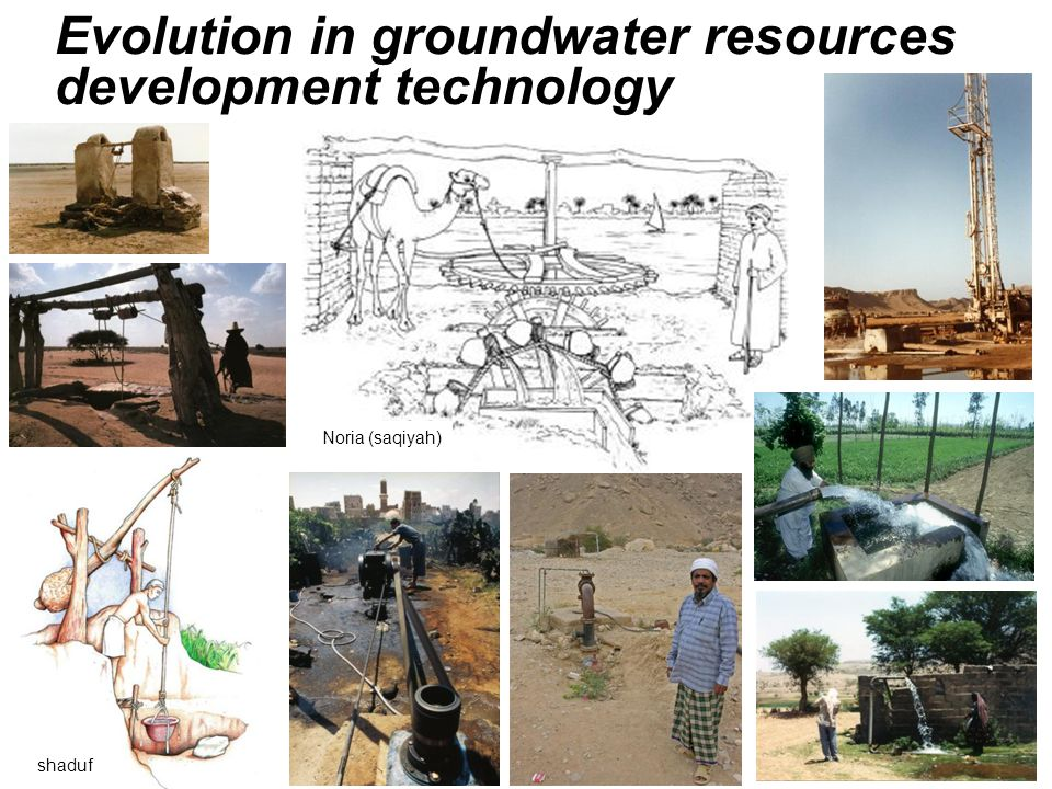 Evolution in groundwater resources development technology