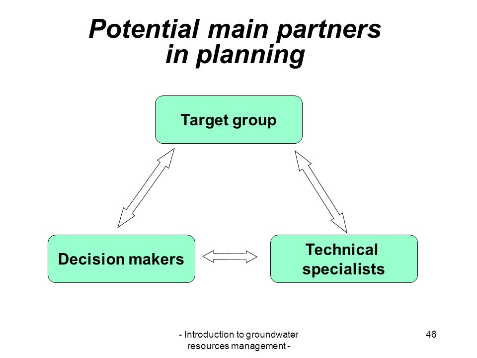 Potential main partners in planning