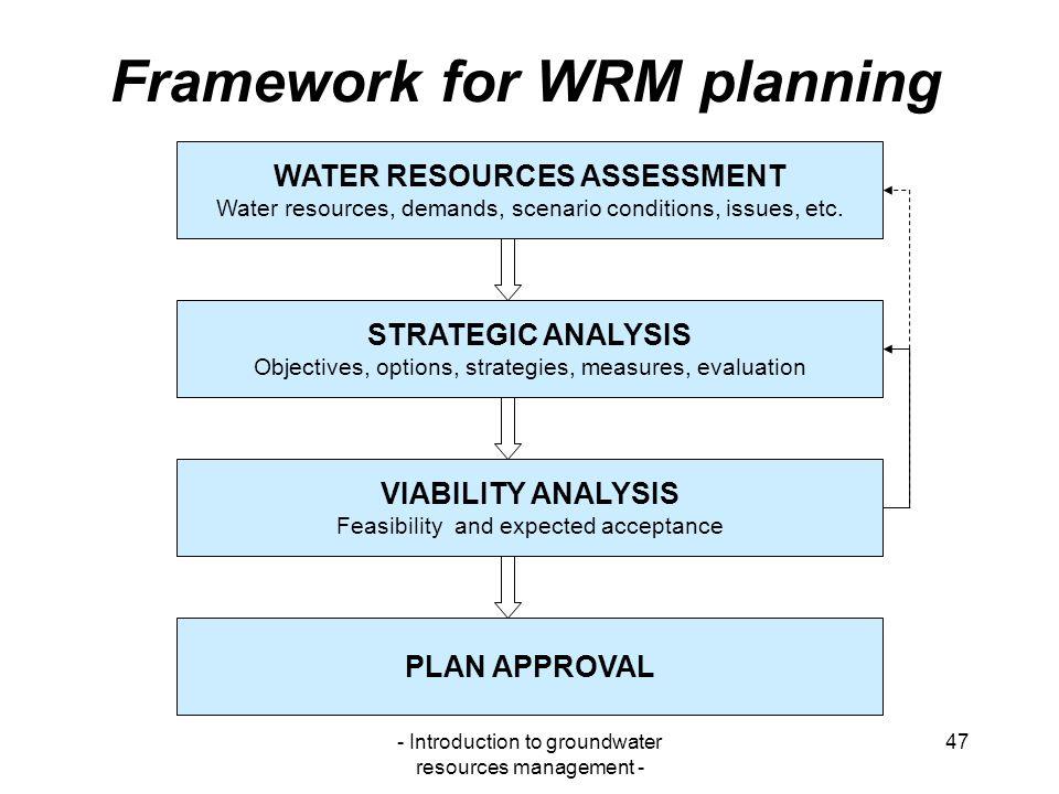 Framework for WRM planning
