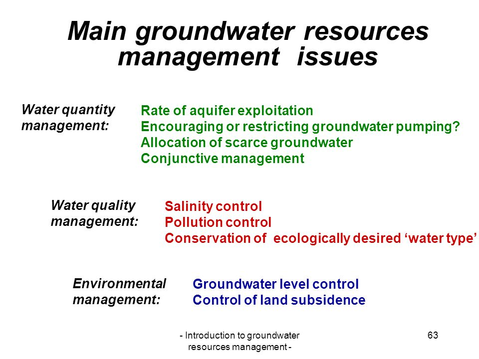 Main groundwater resources management issues