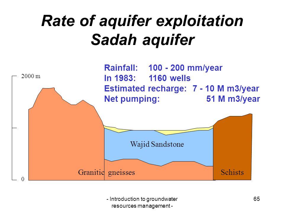 Rate of aquifer exploitation Sadah aquifer