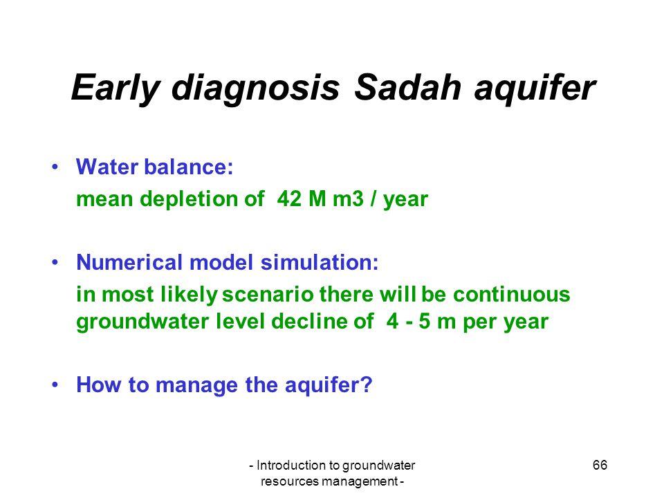 Early diagnosis Sadah aquifer