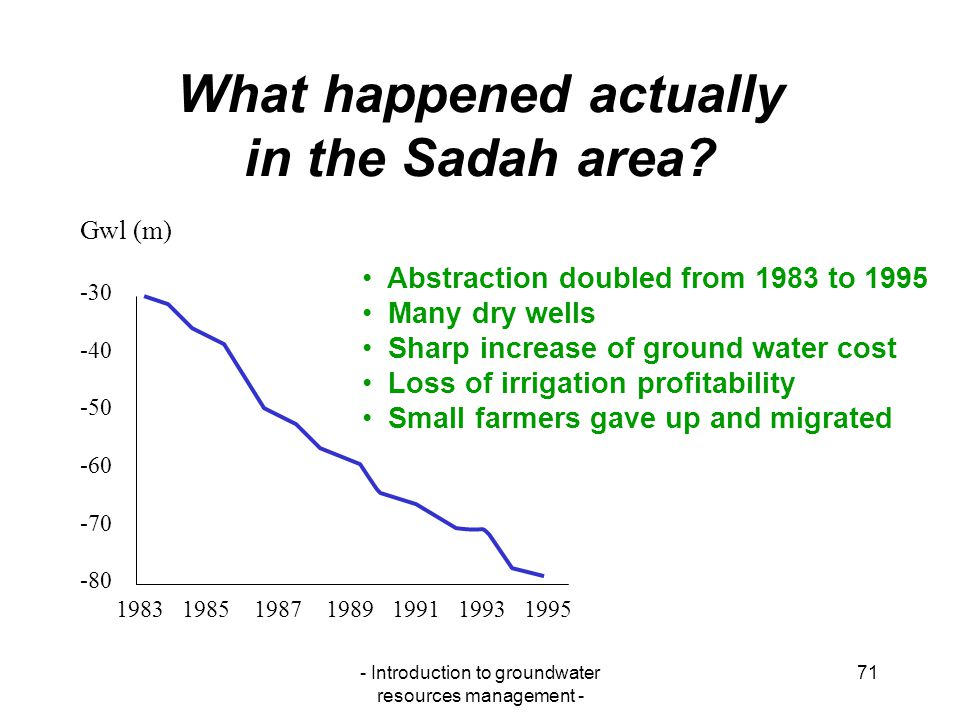 What happened actually in the Sadah area