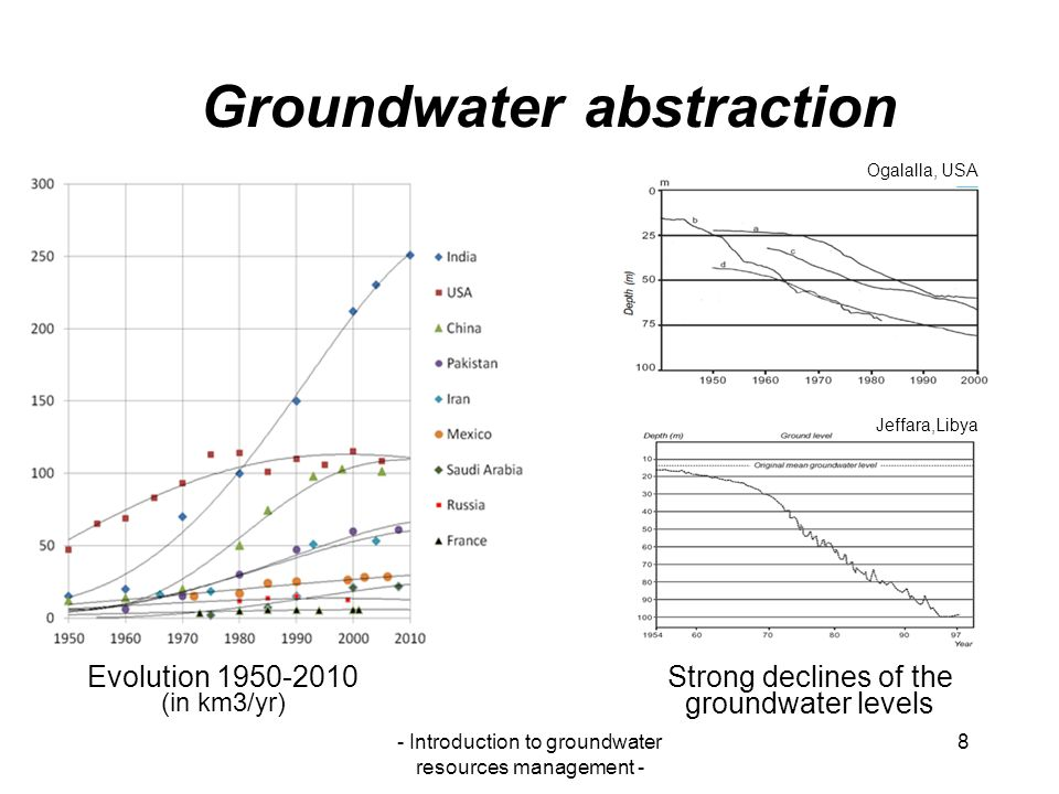 Groundwater abstraction