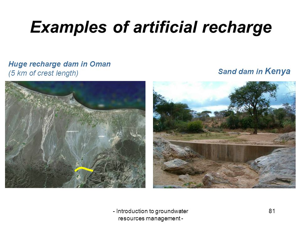Examples of artificial recharge