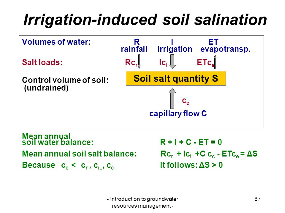 Irrigation-induced soil salination