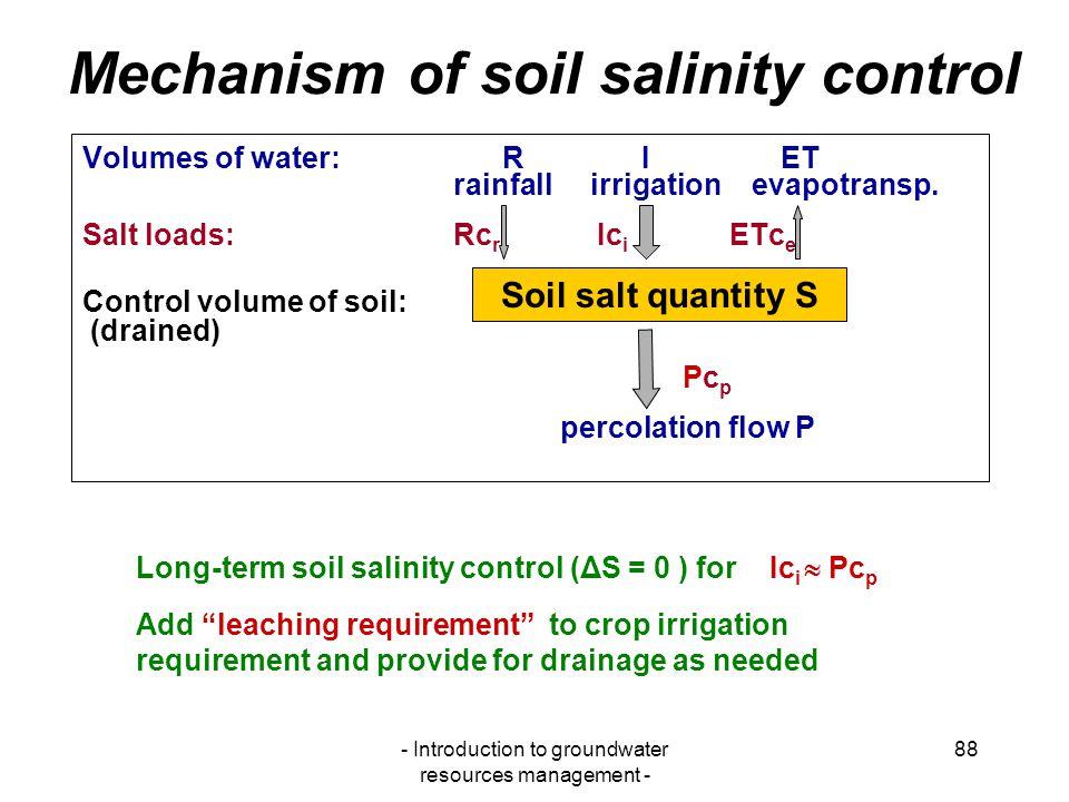 Mechanism of soil salinity control