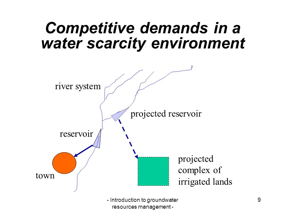 Competitive demands in a water scarcity environment