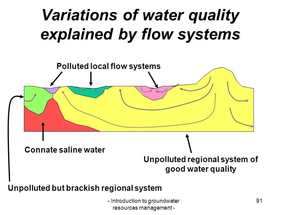 Variations of water quality explained by flow systems