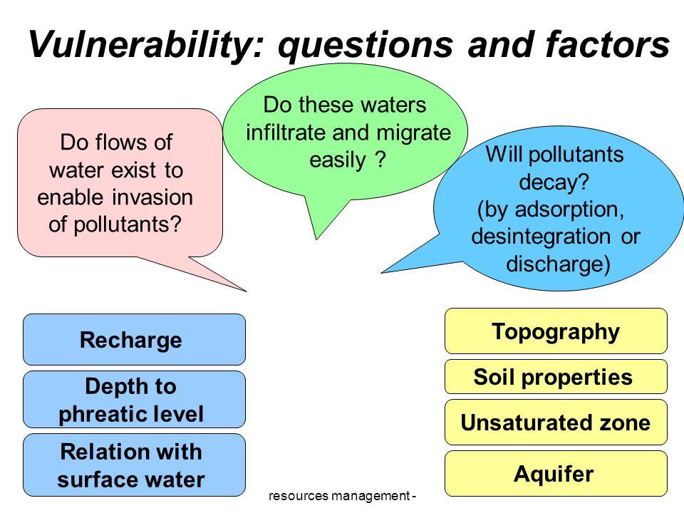 Vulnerability: questions and factors
