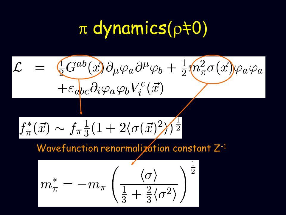 Wavefunction renormalization constant Z-1