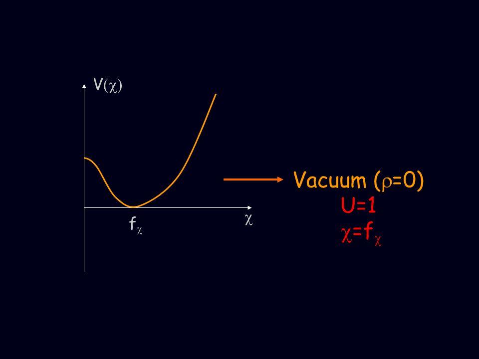fc c V(c) Vacuum (r=0) U=1 c=fc