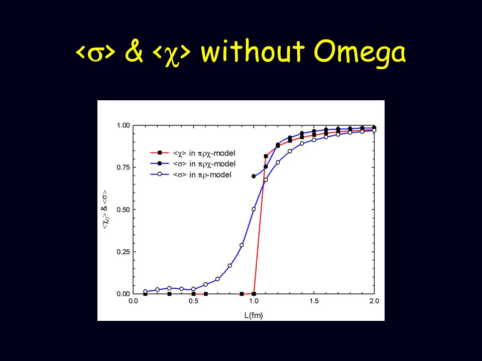 <s> & <c> without Omega