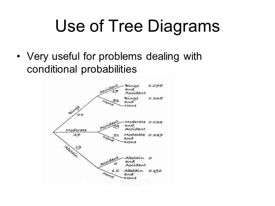 chapter 15 probability rules ppt video online download