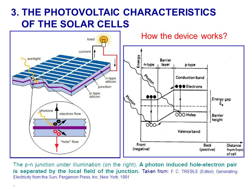 characteristics of solar cells Lab 1 – electrical characteristics of photovoltaic cells since the voc for one solar cell is approximately 05-06v, then individual cells are connected in.