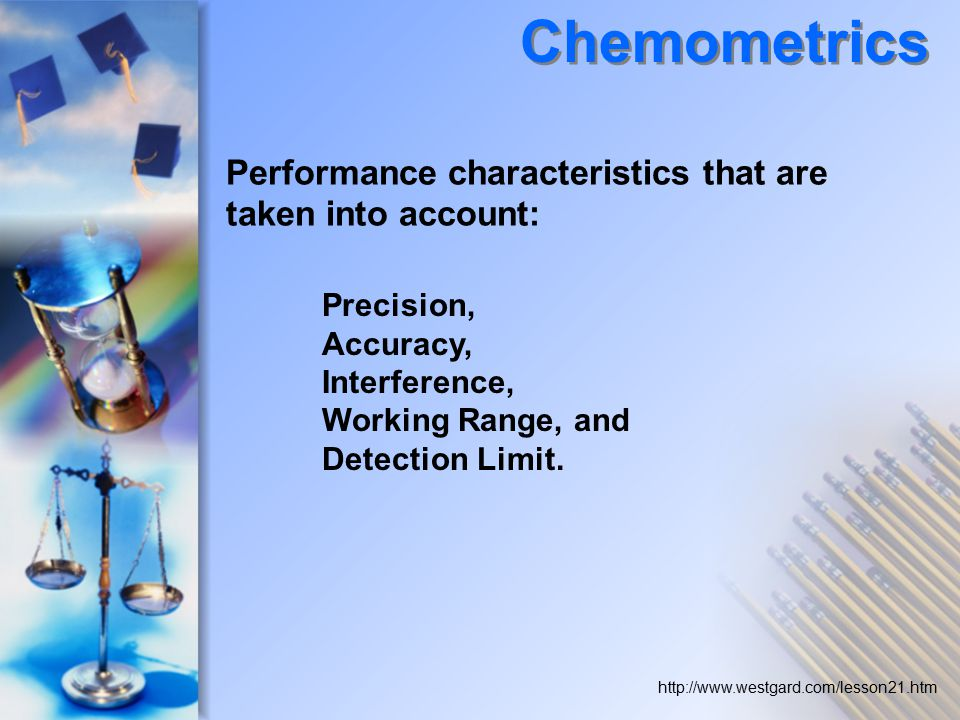 Performance characteristics that are taken into account: