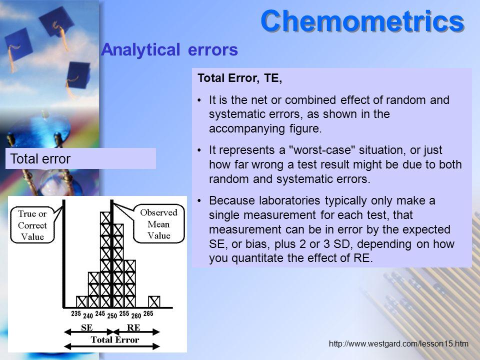 Chemometrics Analytical errors Total error Total Error, TE,