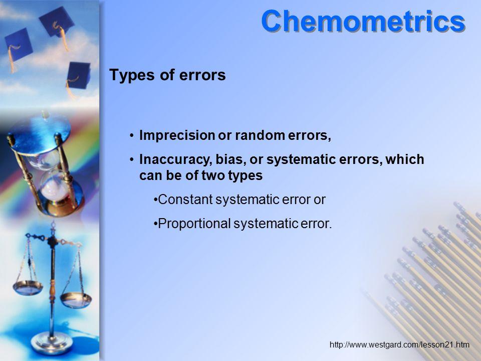 Chemometrics Types of errors Imprecision or random errors,