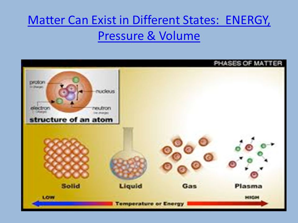 Matter Can Exist in Different States: ENERGY, Pressure & Volume