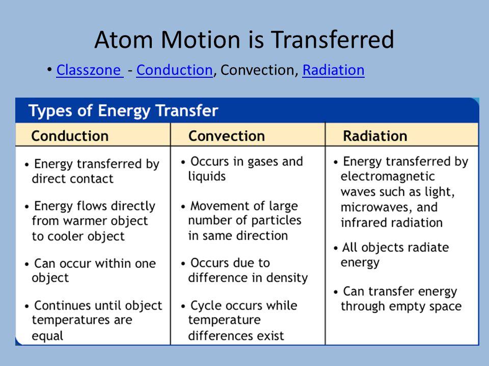 Atom Motion is Transferred