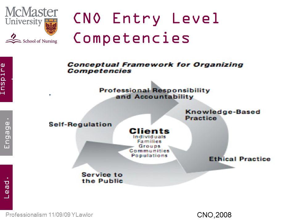 competencies betwen nursing levels Advanced practice nursing roles clinical nurse specialist vs nurse practitionerhow to decide the right role for you clinical nurse specialist.