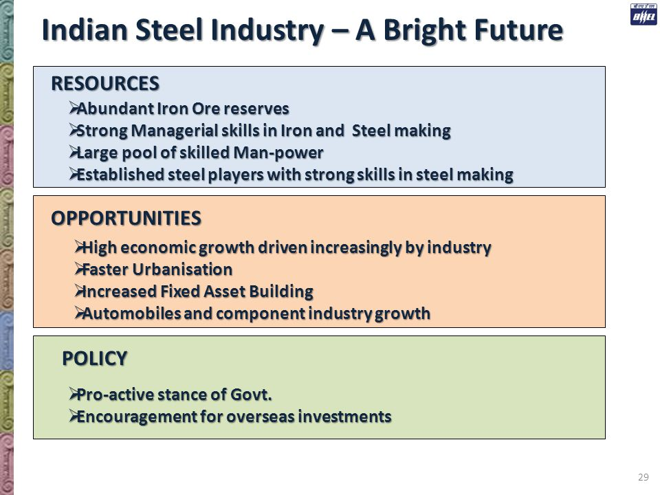 iron ore industry in india pdf