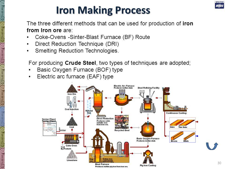 Steel Process Flowchart Ppt 28 Images Flow Chart
