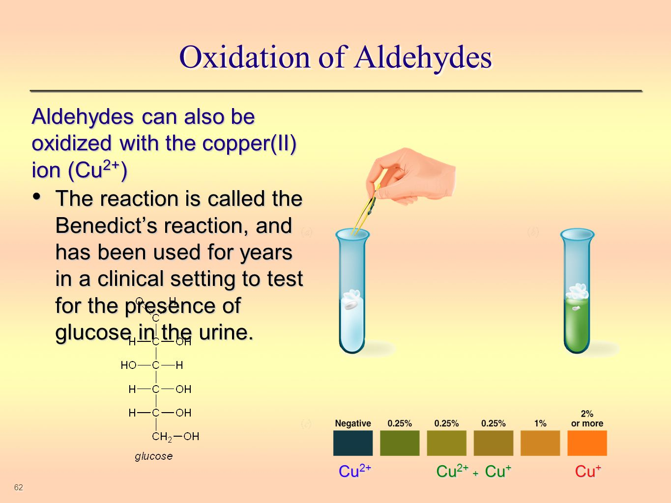 reaction of aldehydes and ketones with Aldehydes are easily oxidized, ketones are not  ketones only oxidize under vigorous conditions via the enol b) methyl ketones:  – a free powerpoint ppt.