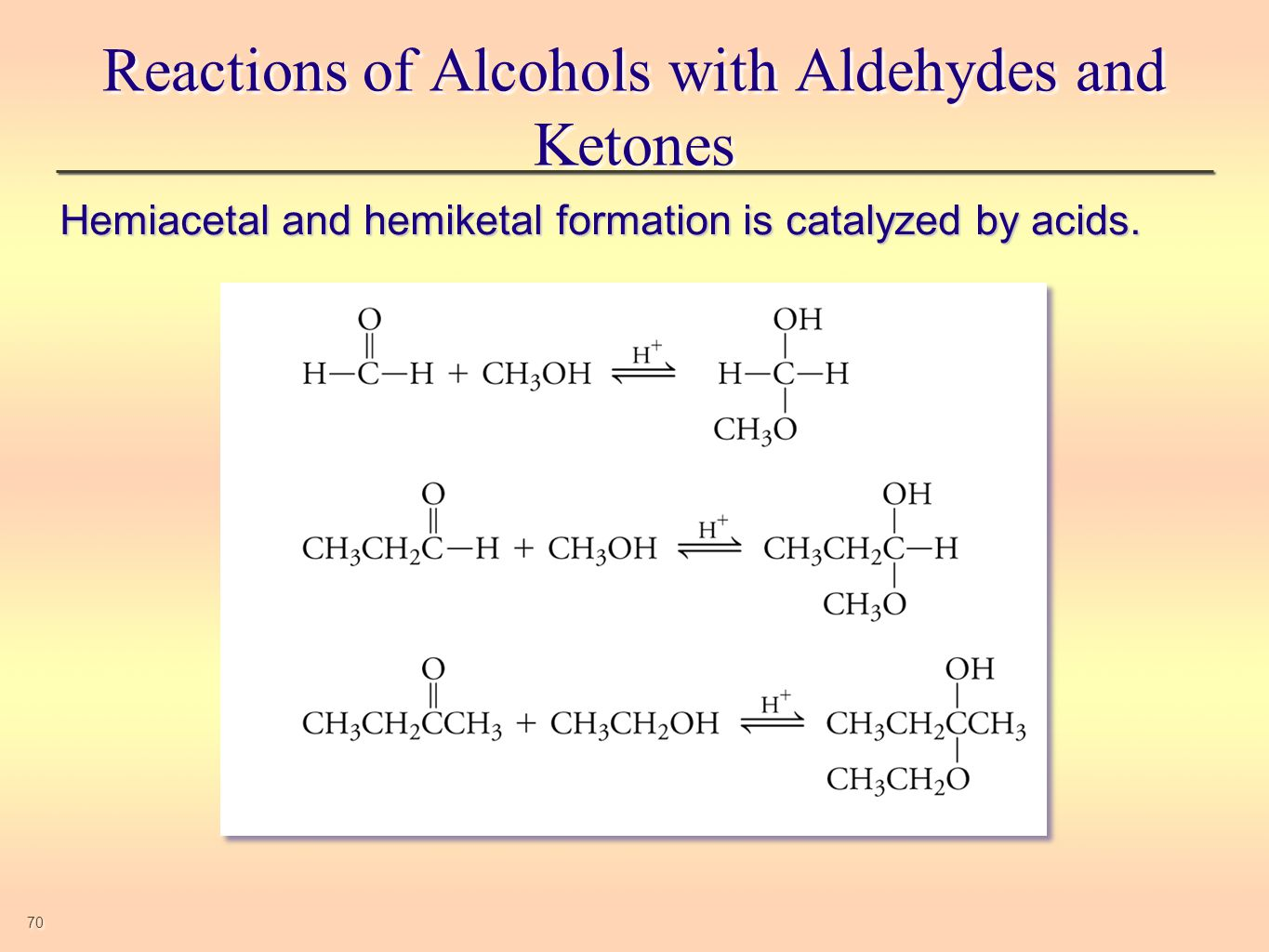 reactions of aldehydes and ketones pdf
