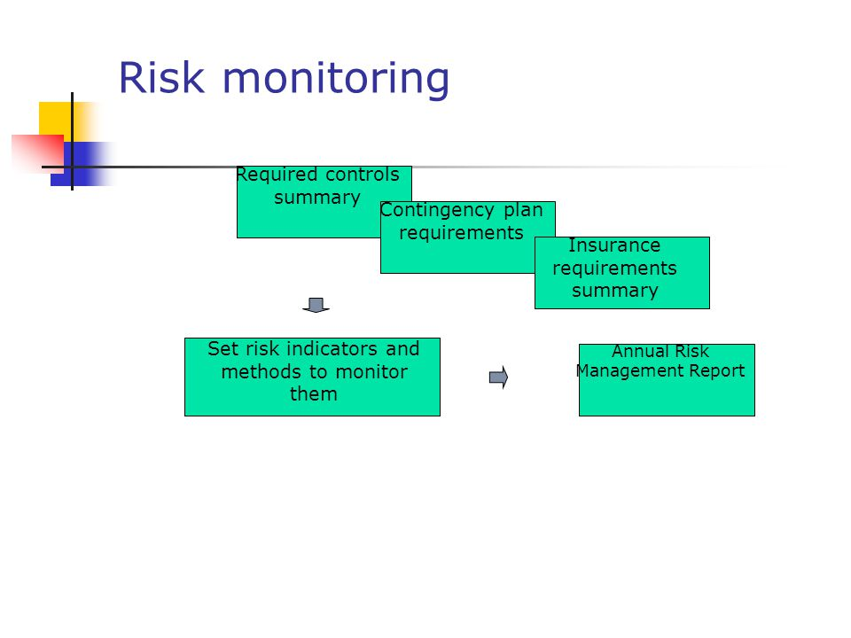 Implementing An Effective Risk Management Strategy In A