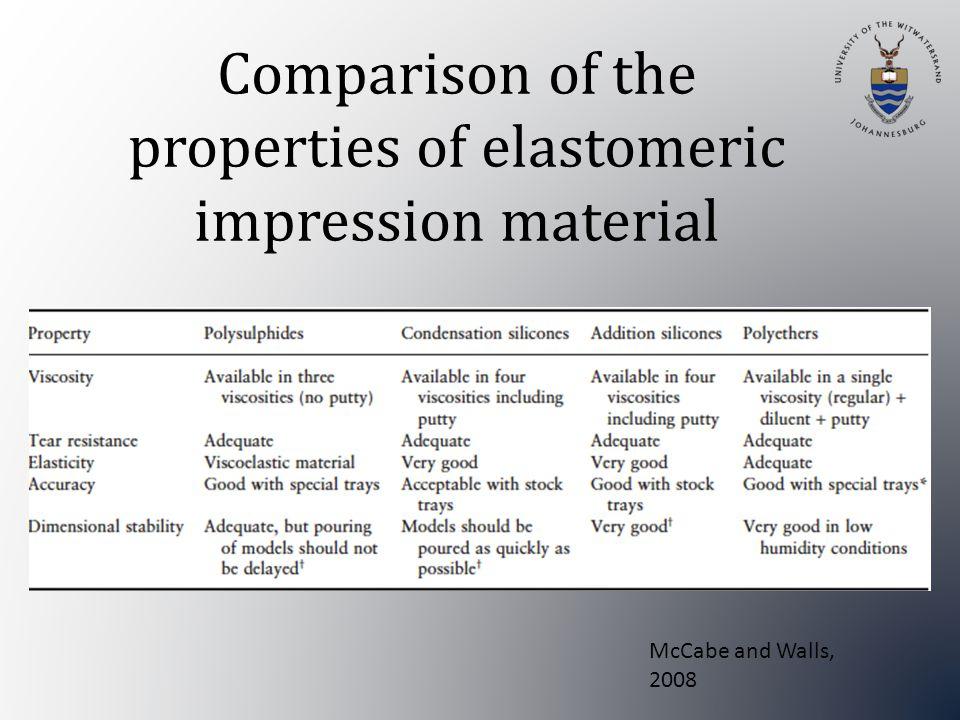 elastomeric impression materials   ppt video online download