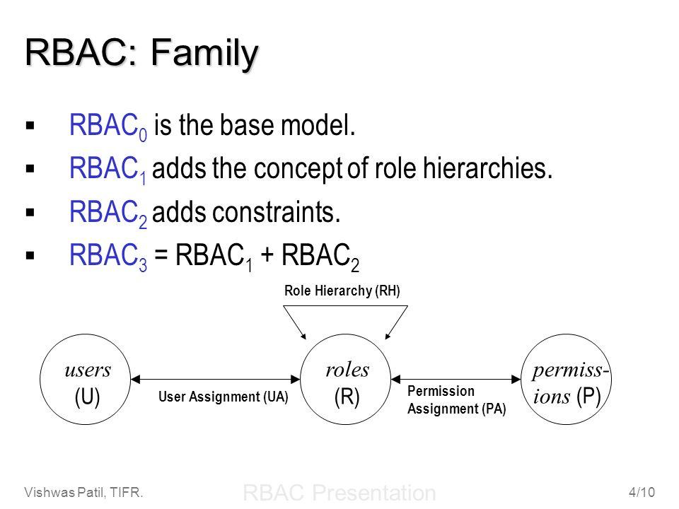 RBAC: Family RBAC0 is the base model.
