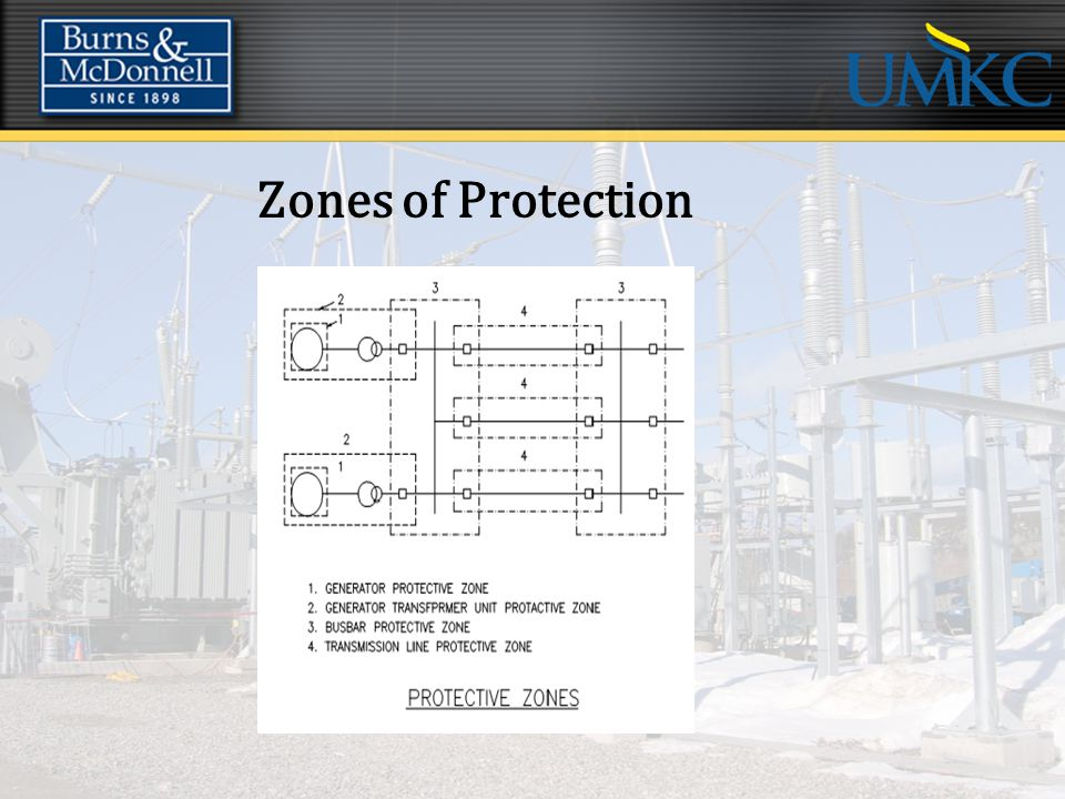 Umkc Senior Substation Design Team Ppt Video Online Download