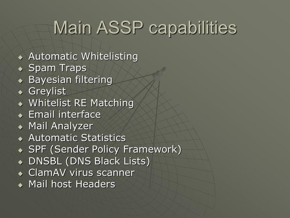 Main ASSP capabilities