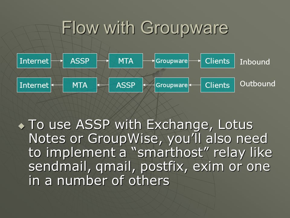 Flow with Groupware Internet. ASSP. MTA. Groupware. Clients. Inbound. Internet. MTA. ASSP. Groupware.
