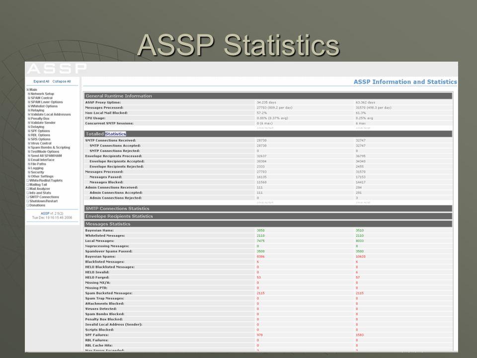 ASSP Statistics