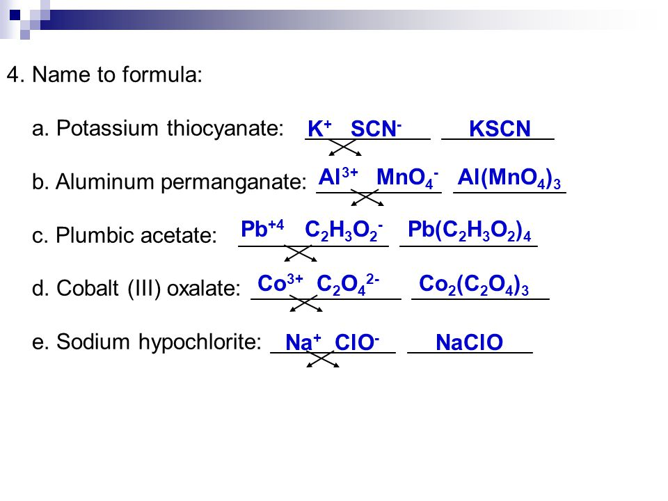 AP Chemistry Summer Assignment - ppt download