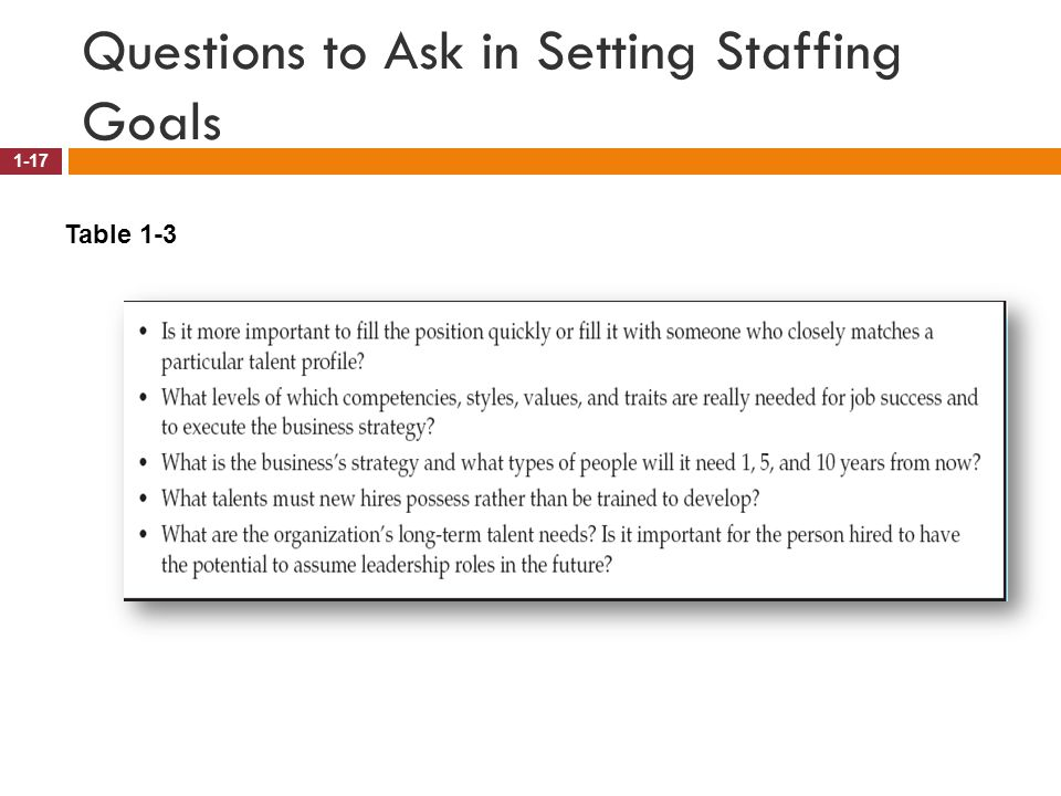 Questions to Ask in Setting Staffing Goals