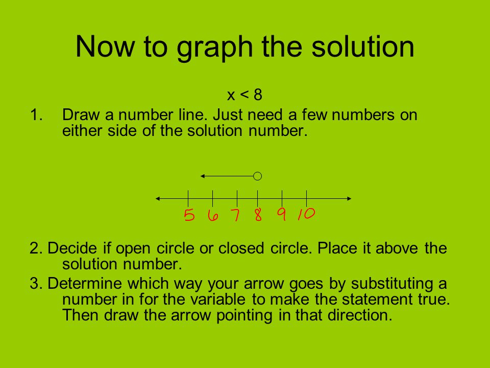 Drawing Using Inequality Number Lines : Solving inequalities ppt video online download