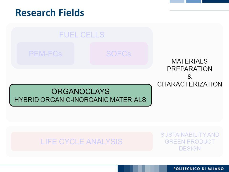 Research Fields FUEL CELLS PEM-FCs SOFCs ORGANOCLAYS