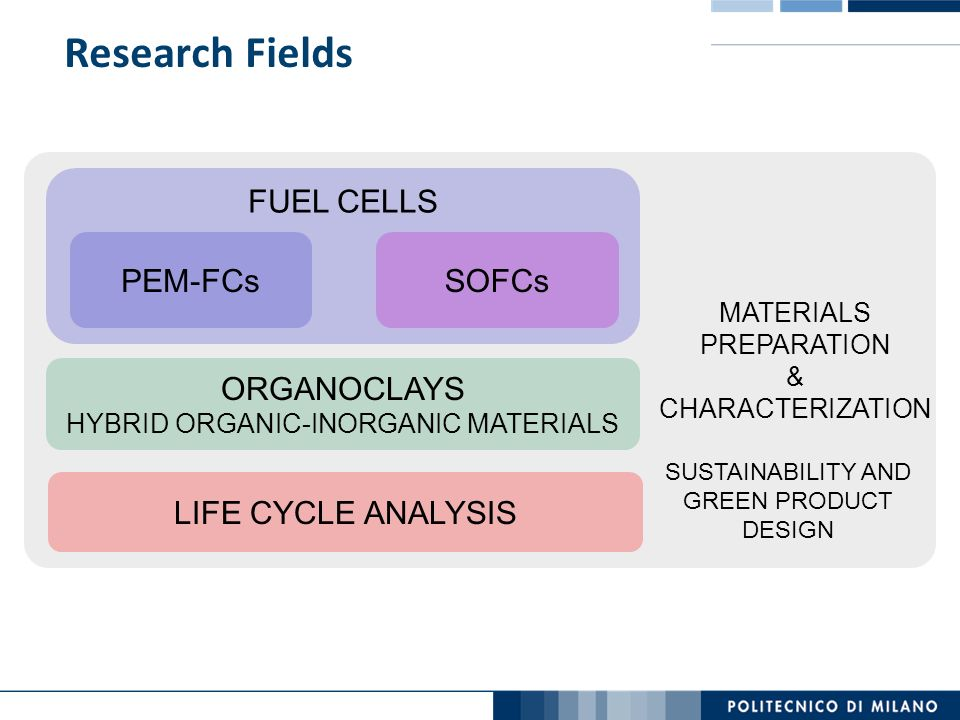 Research Fields FUEL CELLS ORGANOCLAYS PEM-FCs LIFE CYCLE ANALYSIS