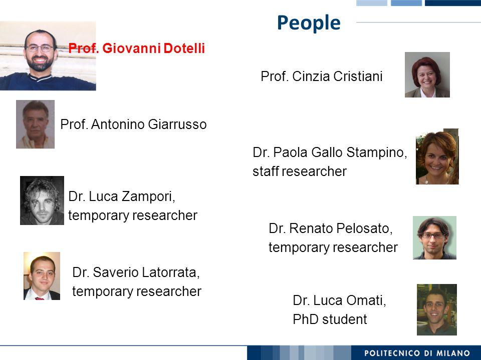 People Prof. Giovanni Dotelli Prof. Cinzia Cristiani