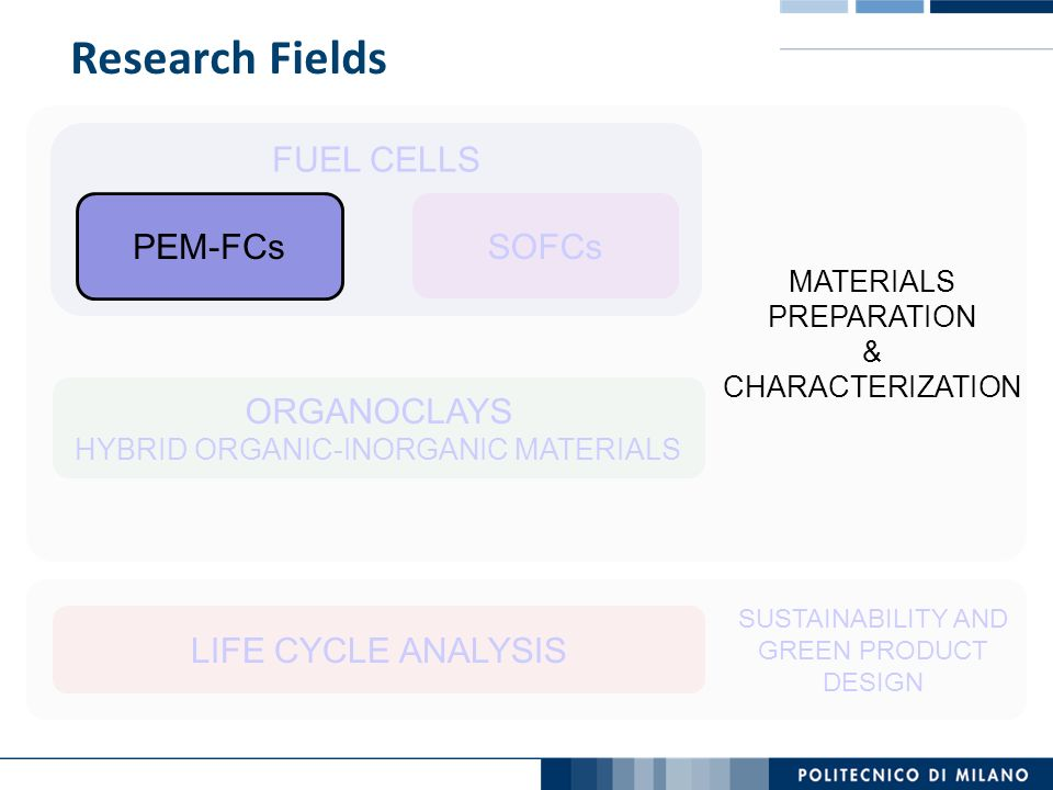 Research Fields FUEL CELLS PEM-FCs SOFCs ORGANOCLAYS
