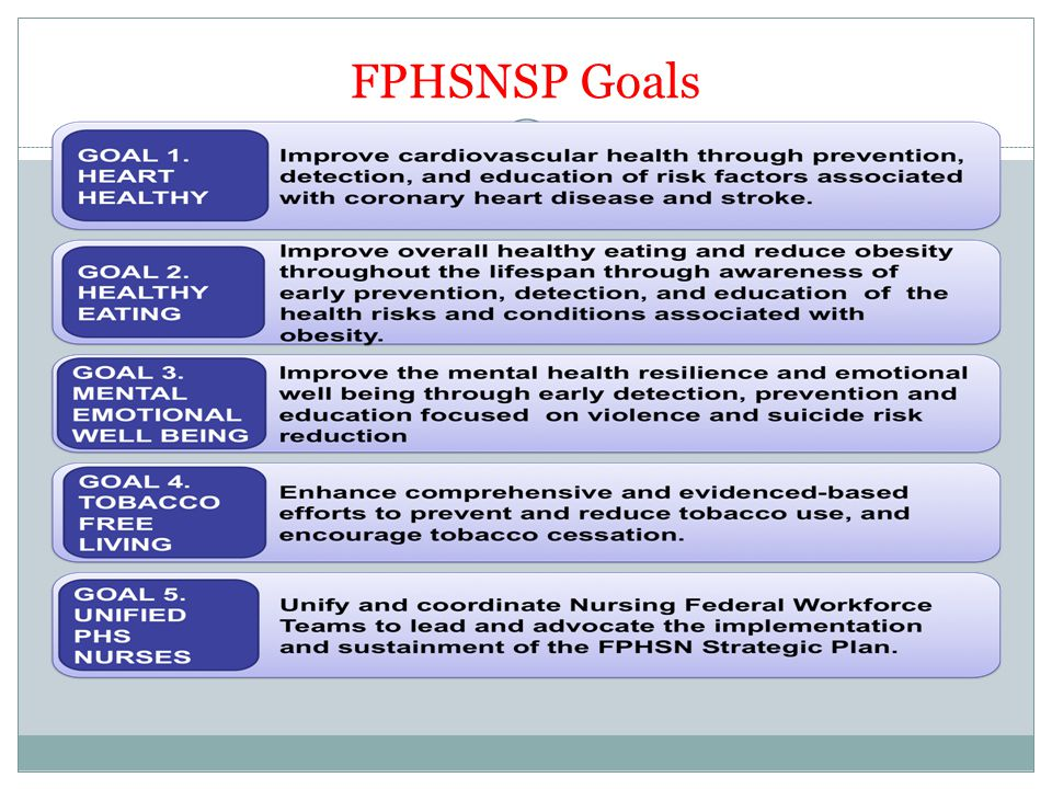 Explain the implementation methods for health promotion that encompasses all areas of nursing.