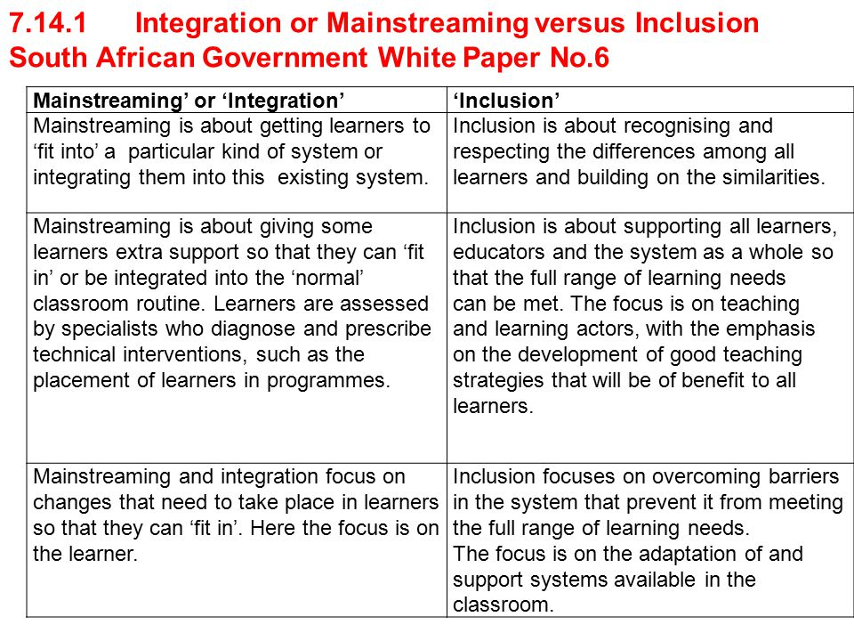 differences between integration inclusion and mainstreaming in education Special needs students in inclusive classrooms: turning to inclusion of special education students in integrated special education, reverse mainstreaming.