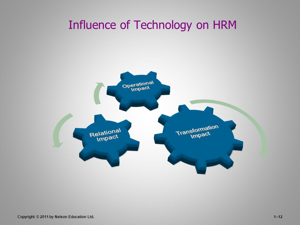 effects of technology on the hr Undoubtedly, mobile technology and apps have made a huge impact on both internal and external hr functions consumer products and technology have conditioned us to use mobile for a variety of needs, and employees expect the same responsiveness and ease of use in workplace applications.