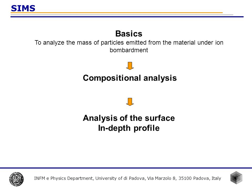 Analysis of the surface